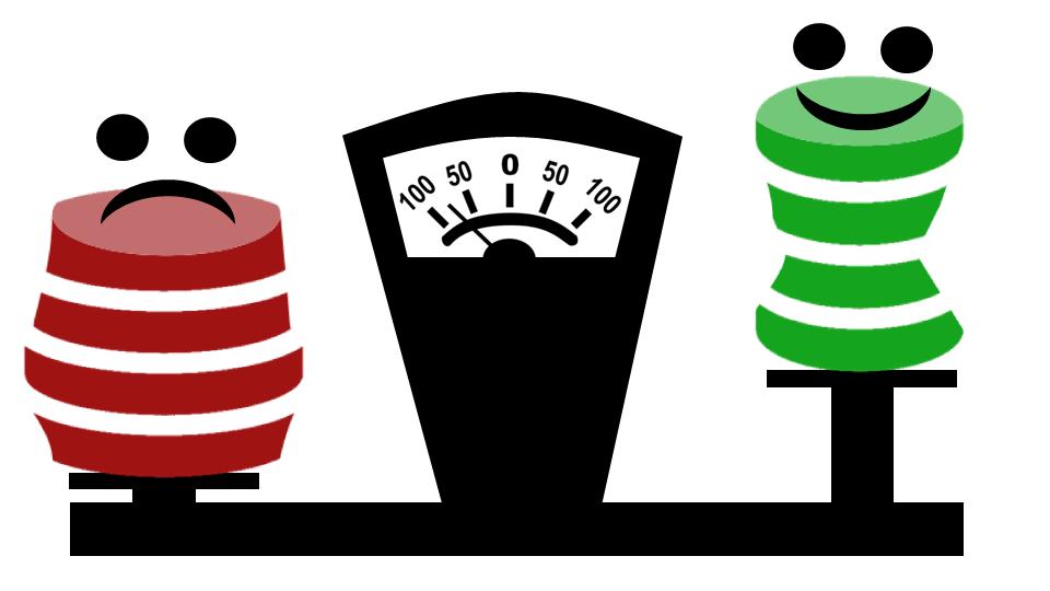 WordPress Revisionen löschen - hilft bei Gewichtsproblemen der Datenbank