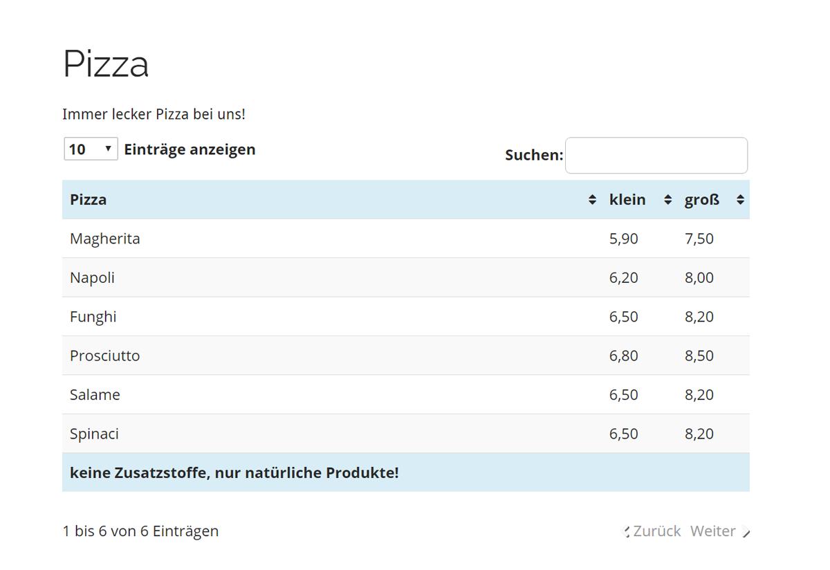 WordPress TablePress - fertige Tabelle
