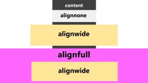 WordPress Gutenberg Weite ausrichten